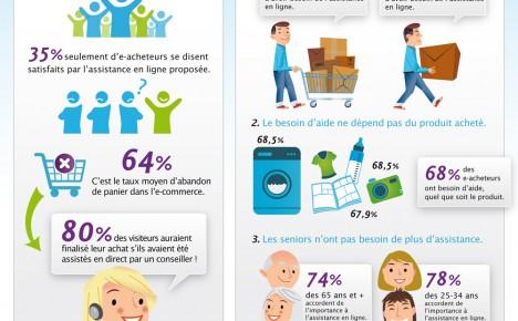 iAdvize-infographie