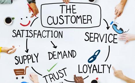Le client : satisfaction, confiance, service, achat...